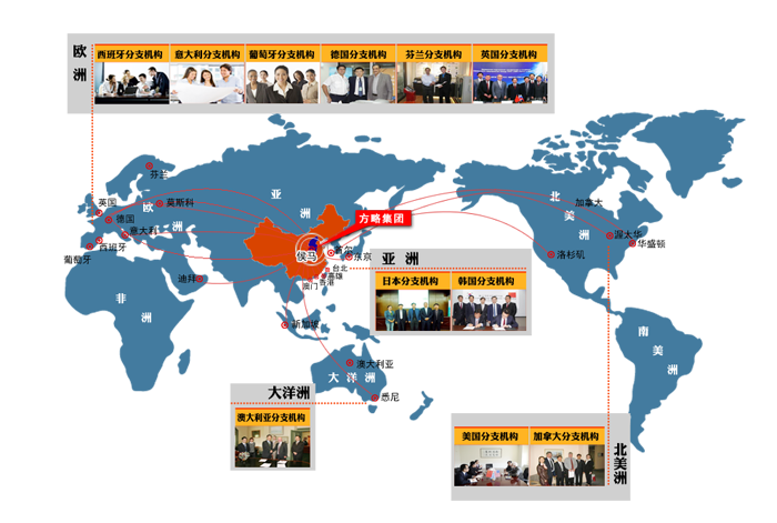 国际采购运营.png